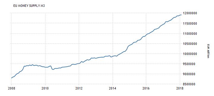 espansioni monetarie vs bitcoin