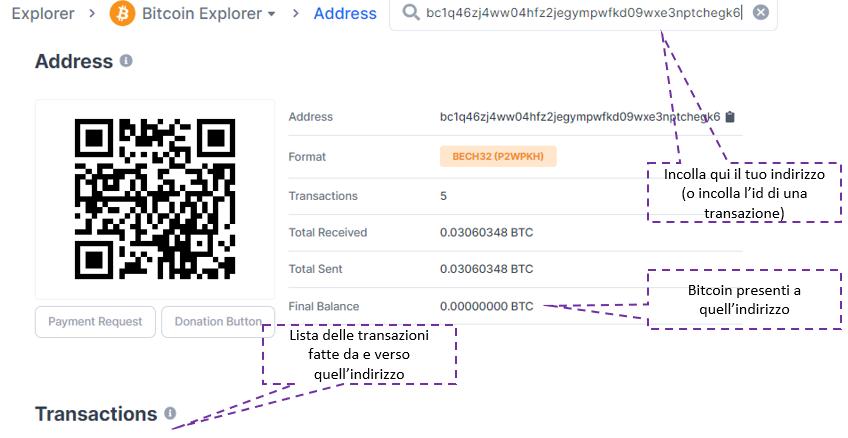 finestre generatore bitcoin